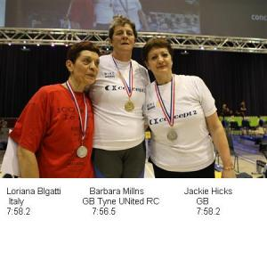 European and British Indoor Rowing Championship 2012